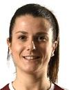 Marie Duclos